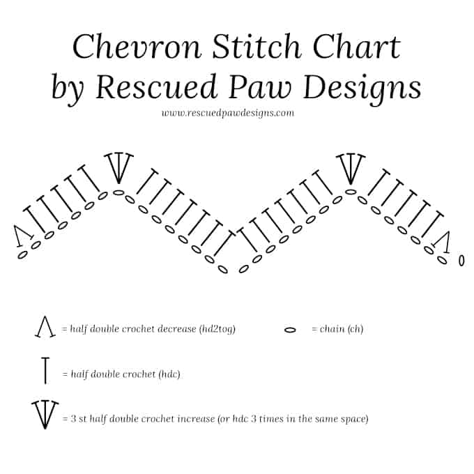 Crochet Wave Stitch Chart