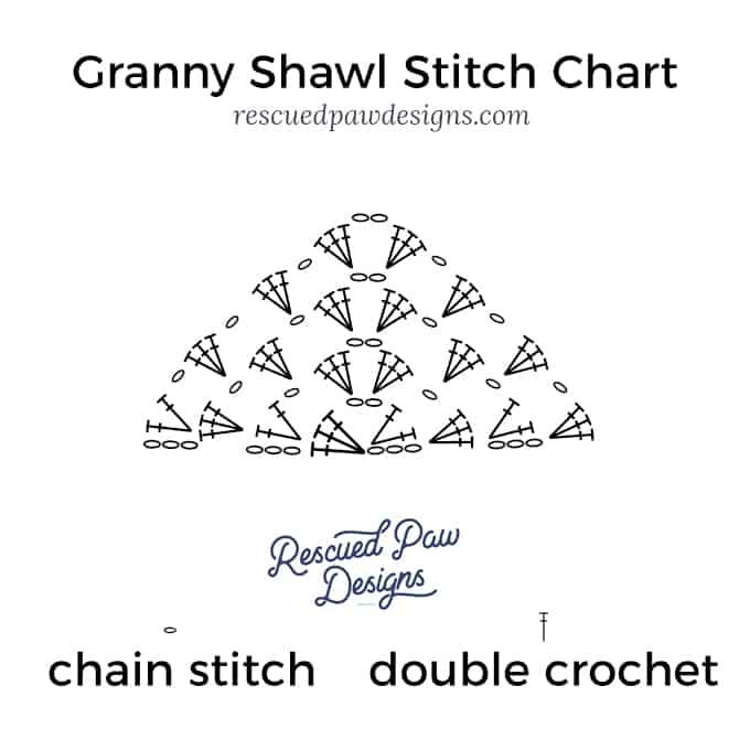 Granny Shawl Stitch Chart