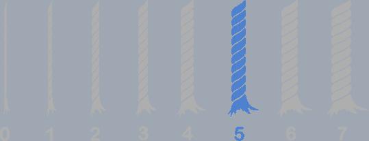 Weight 5 - Bulky Yarn Weight Chart